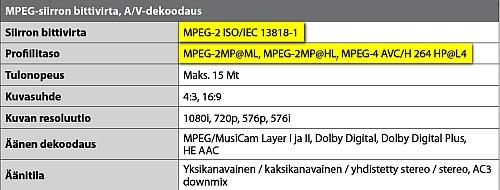 MPEG-siirto.