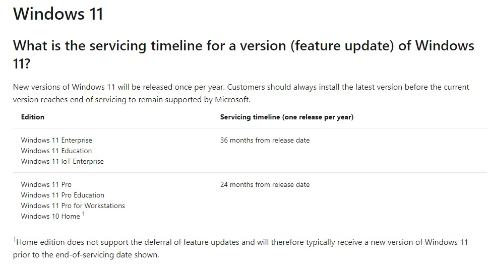 windows 11 uudet versiot aikasykli.