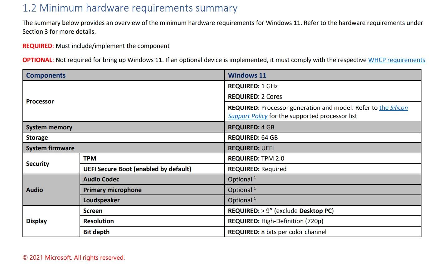 windows 11 vähimmäisvaatimukset.
